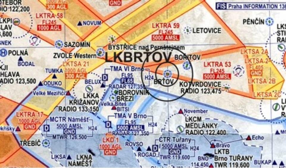 LKBRTOV